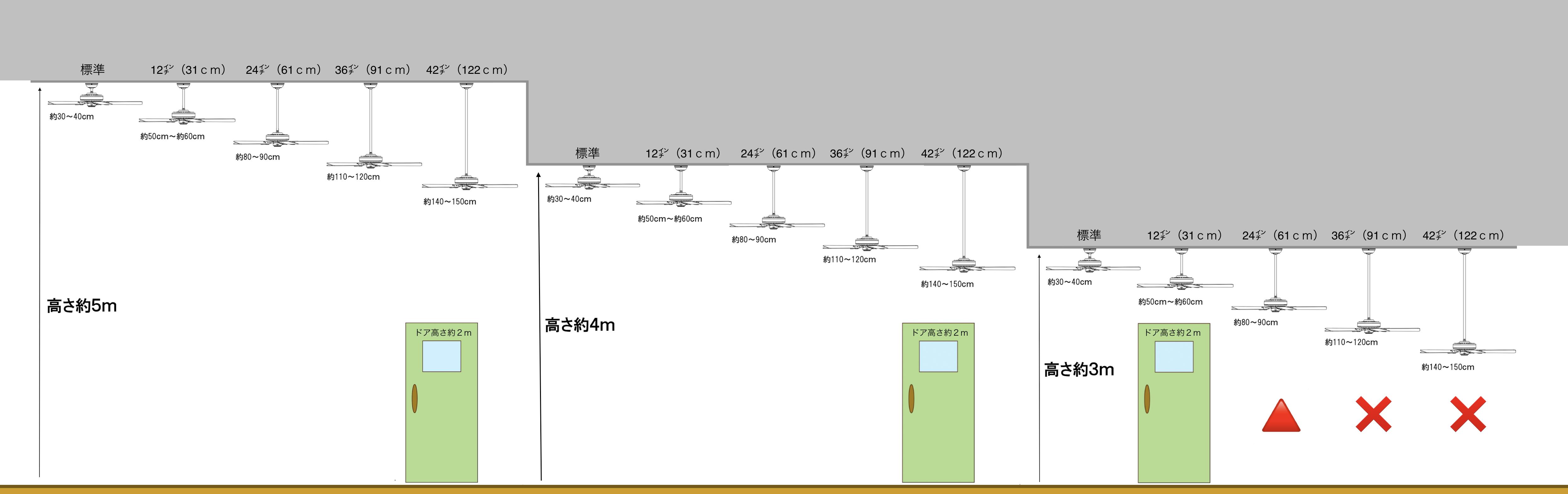シーリングファン 交換延長ダウンロッド サイズ表 正規輸入品販売 ハンターストア
