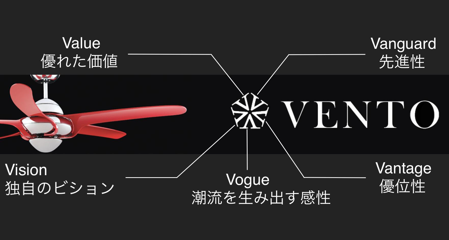 VENTO(ヴェント)シーリングファン 正規輸入販売 ハンターストア