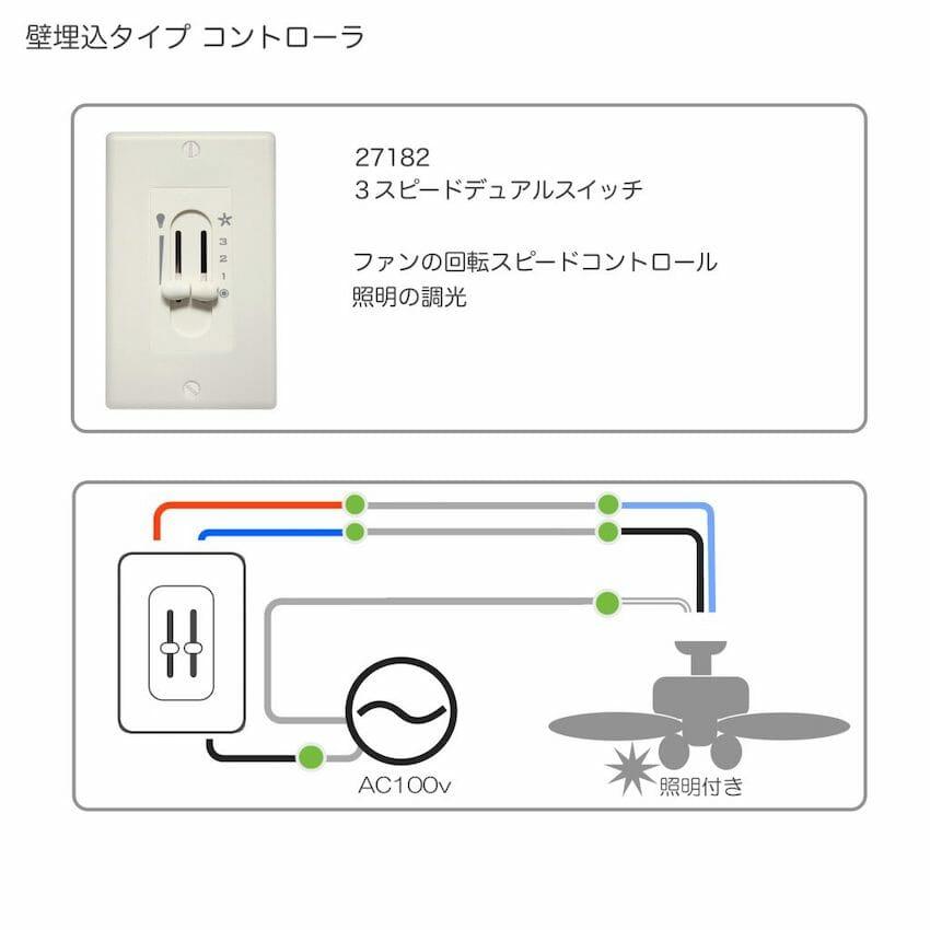 #27182 シーリングファン専用 壁コンとローラー調光 回転スピード切替 3芯電気配線