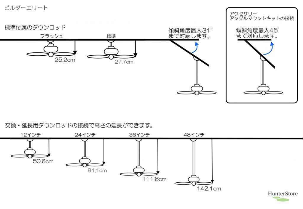 ビルダーエリート DR接続各サイズ