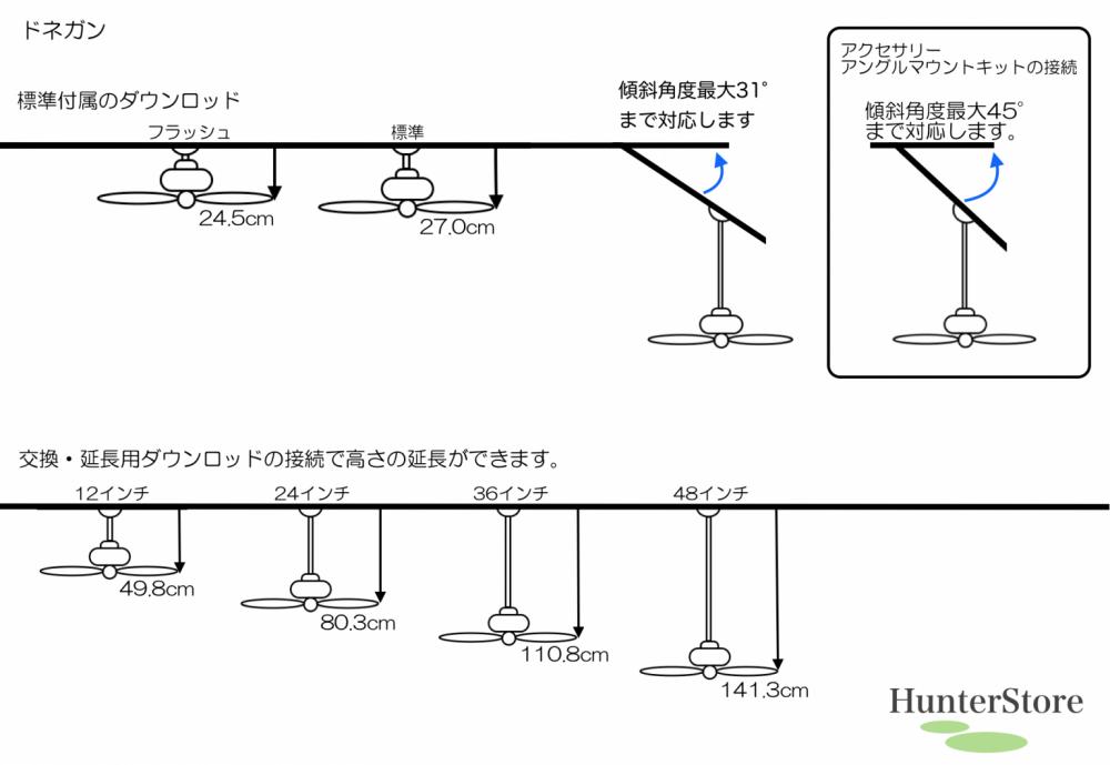 ドネガン ダウンロッド接続時 サイズ表